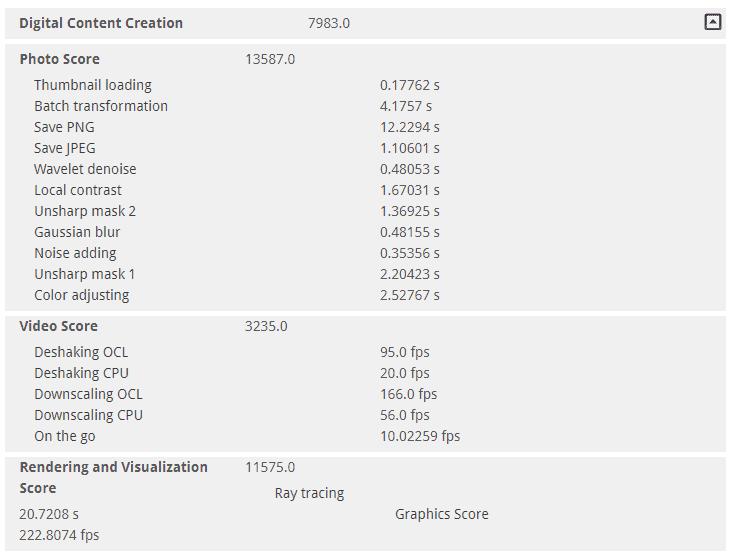 PCMARK10-4_XMG Pro 17