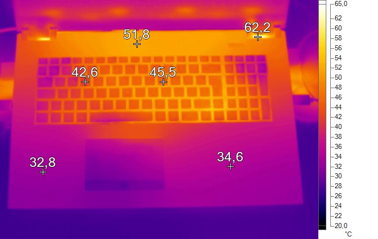 Wärmebild Last 1 - XMG Pro 17 Review