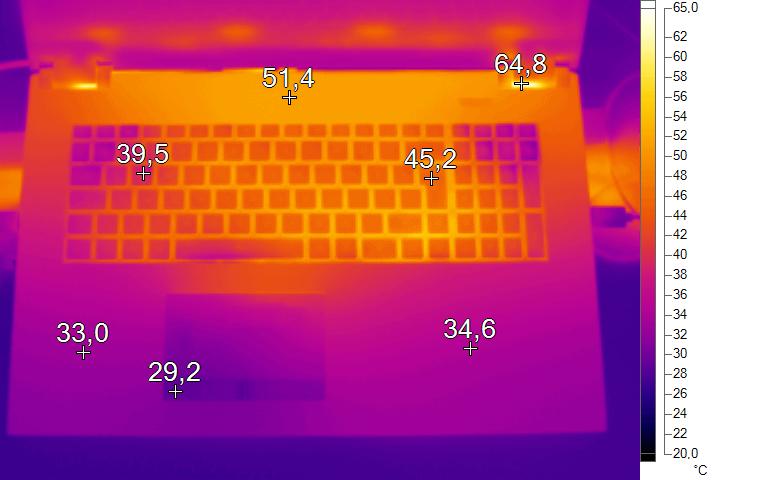 Wärmebild Last 2 - XMG Pro 17 Review