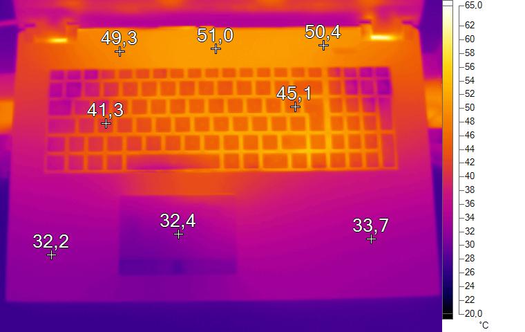 Wärmebild Last 3 - XMG Pro 17 Review